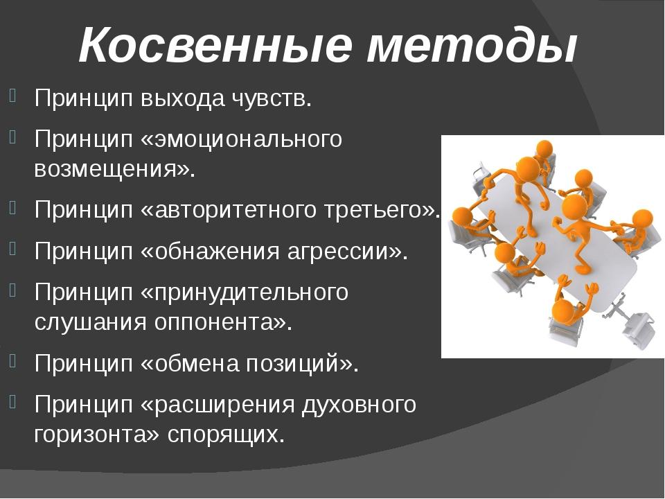 Косвенные методы Принцип выхода чувств. Принцип «эмоционального возмещения»....