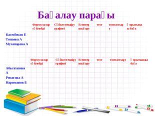 Бағалау парағы Формулалар сөйлейдіСәйкестендіру графигіЕсептер шығарутест