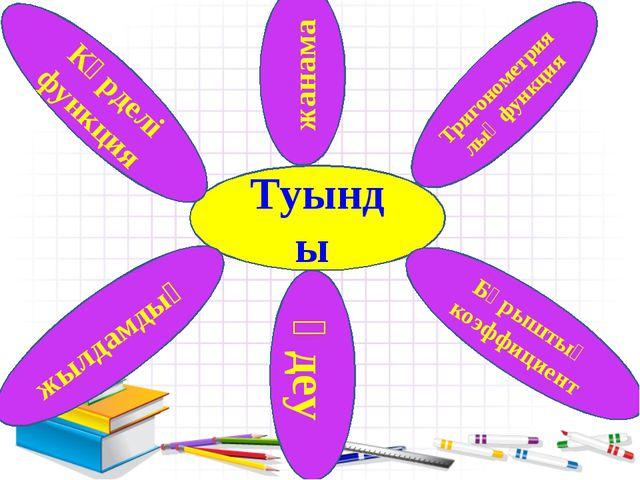 Туынды Күрделі функция үдеу жанама Бұрыштық коэффициент жылдамдық Тригонометр...