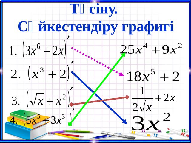 Түсіну. Сәйкестендіру графигі