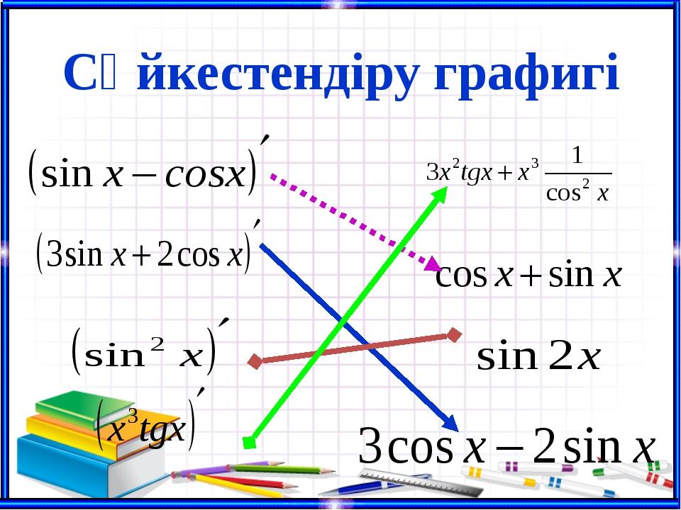 Сәйкестендіру графигі