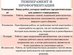 ТЕМПЕРАМЕНТ И ПРОФОРИЕНТАЦИЯ ТемпераментВиды работ, которые наиболее предпоч