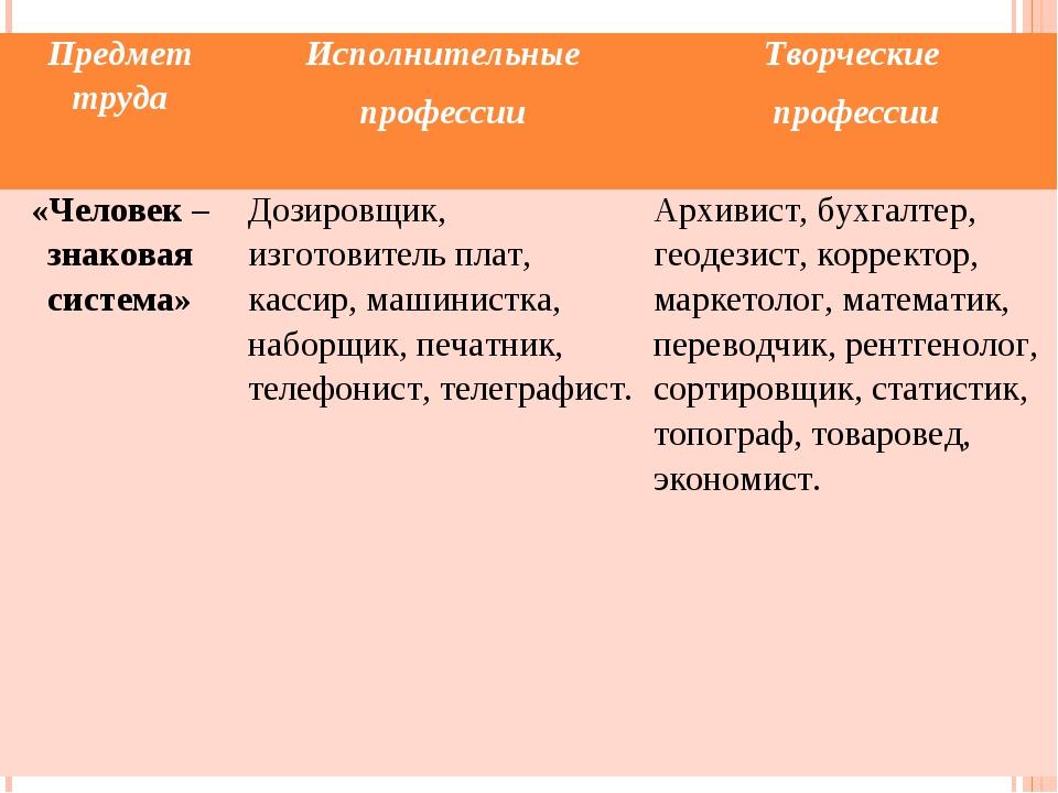 Предмет трудаИсполнительные профессииТворческие профессии «Человек – знаков...
