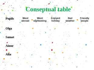 Conseptual table Pupils	Went abroad	Went sightseeing	Enjoyed holiday	Bad weat