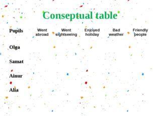 Conseptual table PupilsWent abroadWent sightseeingEnjoyed holidayBad weat
