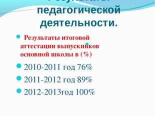 Результаты педагогической деятельности. Результаты итоговой аттестации выпус