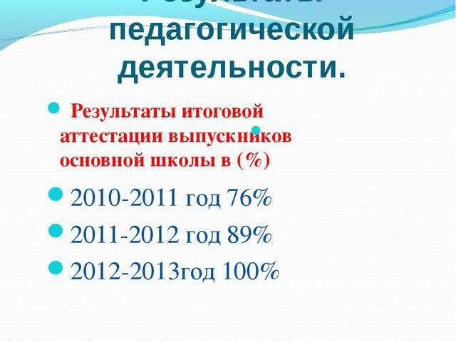 Результаты педагогической деятельности. Результаты итоговой аттестации выпус...