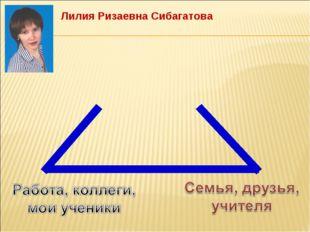Лилия Ризаевна Сибагатова