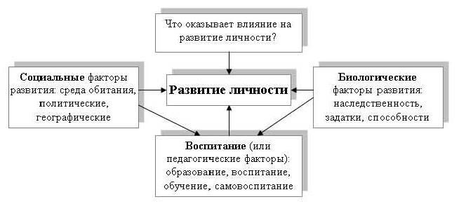 http://multicourse.deploy.am.com.ua/public_html/img/user/modul_2/1/12.jpg