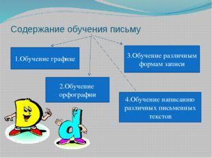 Содержание обучения письму 1.Обучение графике 2.Обучение орфографии 3.Обучени