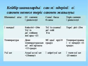 Кейбір шамалардың сан мәндерінің оң санмен немесе теріс санмен жазылуы: Шаман