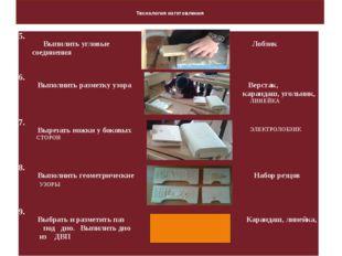 Технология изготовления 5. Выпилитьугловыесоединения  Лобзик 6. Выполнитьра