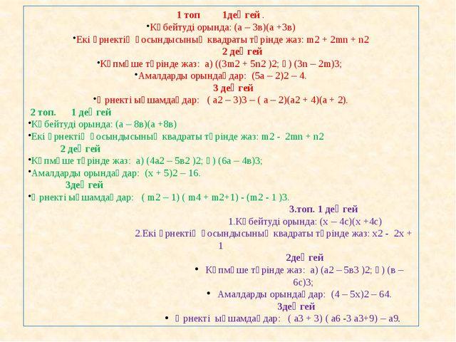 1 топ 1деңгей . Көбейтуді орында: (а – 3в)(а +3в) Екі өрнектің қосындысының к...