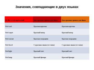 Значения, совпадающие в двух языках Belikearedragtoabull Как красная тряпка д