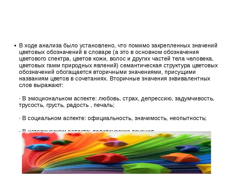 В ходе анализа было установлено, что помимо закрепленных значений цветовых об...