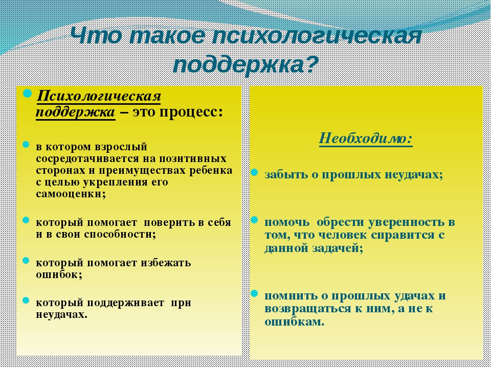 Что такое психологическая поддержка? Психологическая поддержка – это процесс:...