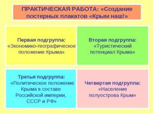 ПРАКТИЧЕСКАЯ РАБОТА: «Создание постерных плакатов «Крым наш!» Первая подгрупп