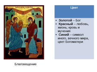 Благовещение Цвет Золотой–Бог Красный– любовь,жизнь; кровь и мучения Синий–си