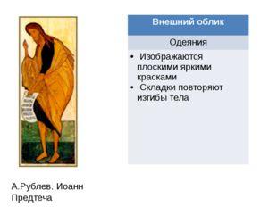 А.Рублев. Иоанн Предтеча Внешний облик Одеяния Изображаются плоскими яркими к