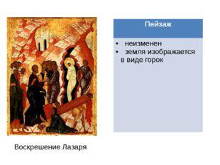 Воскрешение Лазаря Пейзаж неизменен земля изображается в виде горок
