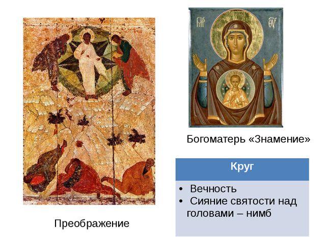 Преображение Богоматерь «Знамение» Круг Вечность Сияние святости над головами...