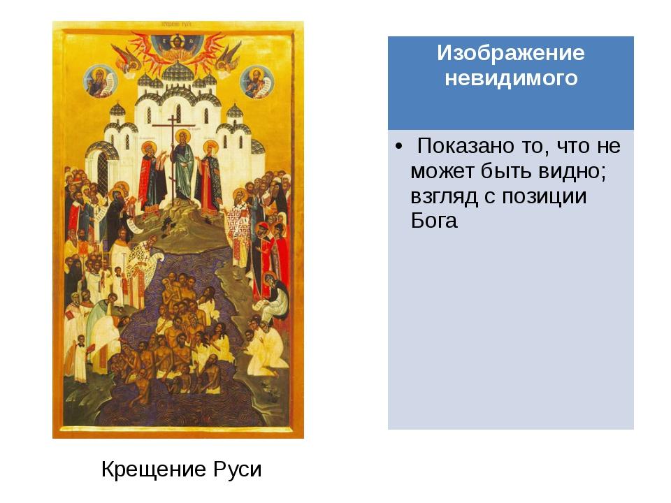 Крещение Руси Изображение невидимого Показано то, что не может быть видно; вз...