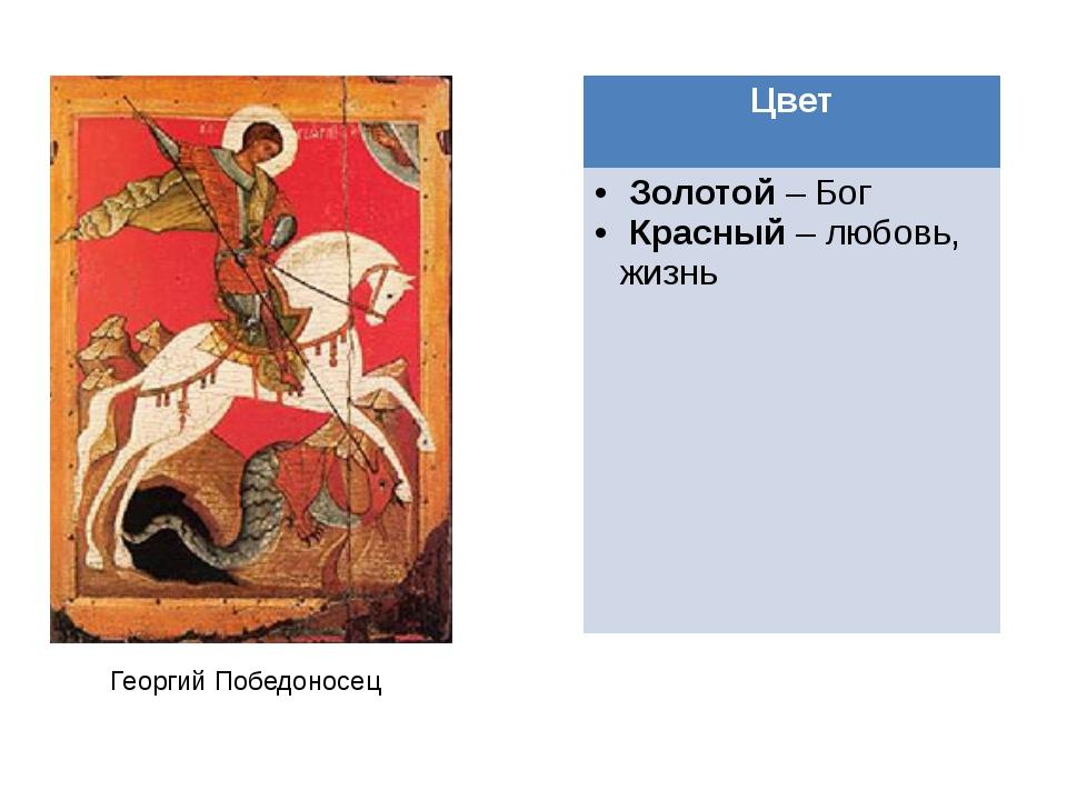 Георгий Победоносец Цвет Золотой–Бог Красный– любовь,жизнь