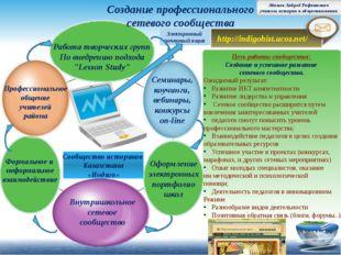 """Работа творческих групп По внедрению подхода """"Lesson Study"""" Оформление элект"""