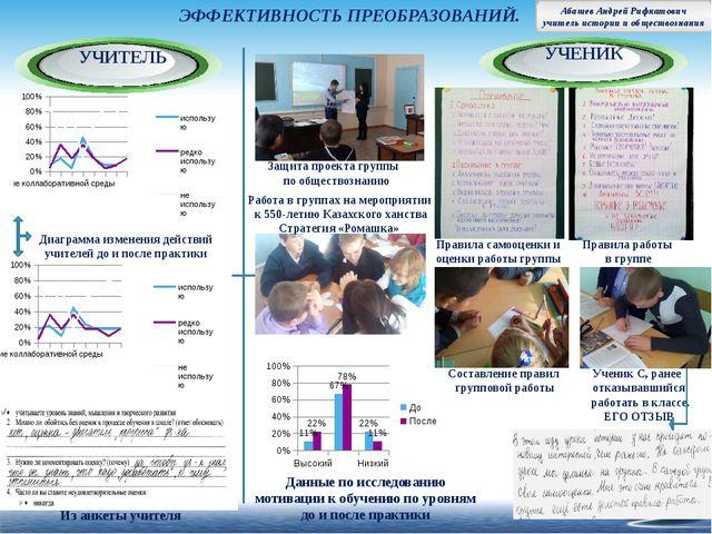 Из анкеты учителя Правила самооценки и оценки работы группы Правила работы в...