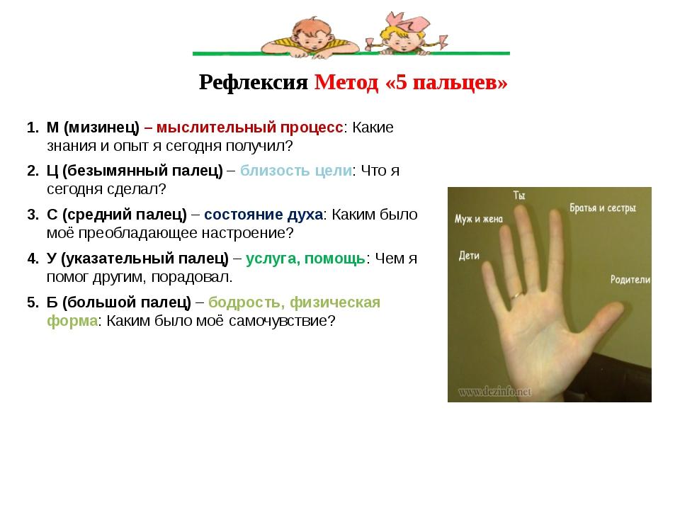 Рефлексия Метод «5 пальцев» М (мизинец) – мыслительный процесс: Какие знания...
