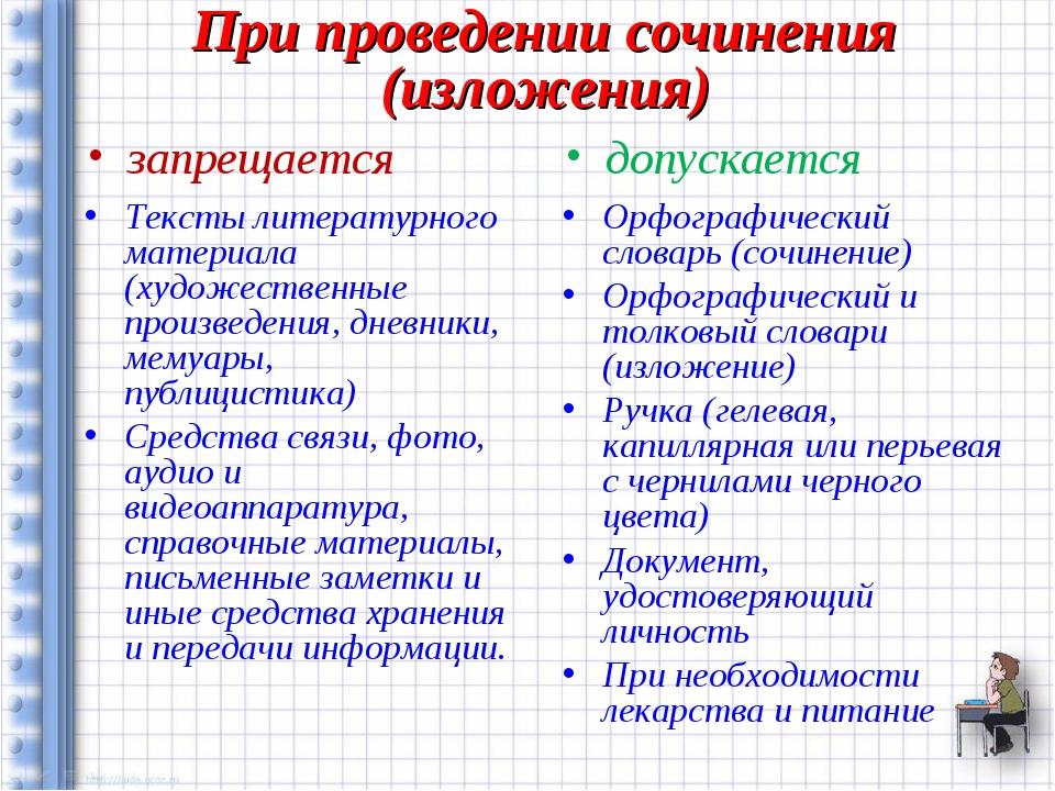 При проведении сочинения (изложения) запрещается допускается Тексты литератур...