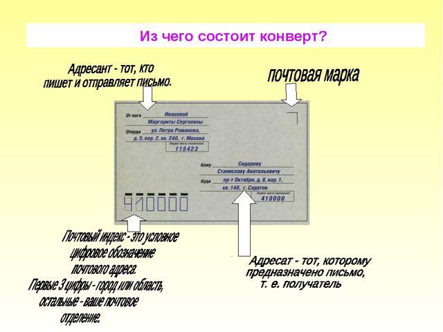 Из чего состоит конверт?