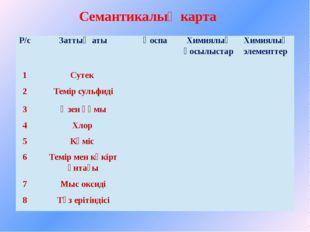 Семантикалық карта Р/с Заттың аты Қоспа Химиялық қосылыстар Химиялық элементт