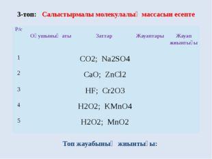 3-топ: Салыстырмалы молекулалық массасын есепте Топ жауабының жиынтығы: Р/с О