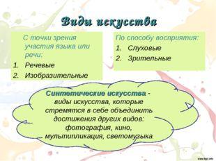 Виды искусства С точки зрения участия языка или речи: Речевые Изобразительные