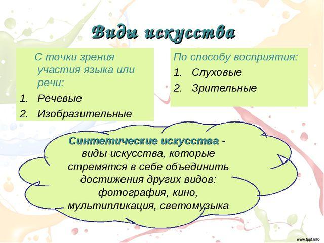 Виды искусства С точки зрения участия языка или речи: Речевые Изобразительные...