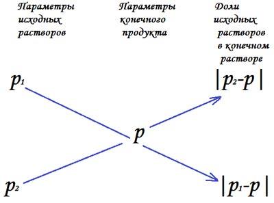 http://festival.1september.ru/articles/644729/img2.jpg