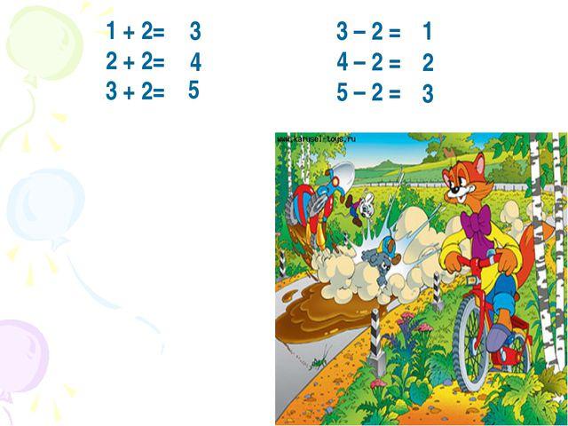 1 + 2= 2 + 2= 3 + 2= 3 – 2 = 4 – 2 = 5 – 2 = 3 4 5 1 2 3