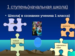 1 ступень(начальная школа) Школа( в сознании ученика 1 класса) учитель однокл