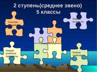 2 ступень(среднее звено) 5 классы п Учителя-предметники Новые учебные предмет