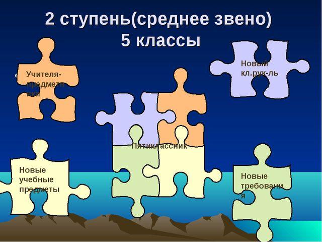 2 ступень(среднее звено) 5 классы п Учителя-предметники Новые учебные предмет...