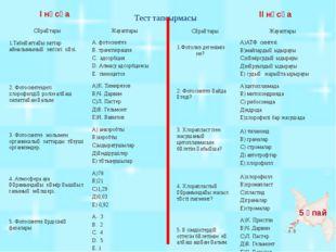Тест тапсырмасы І нұсқа ІІ нұсқа 5 ұпай Сұрақтары Жауаптары 1.Табиғаттағы зат