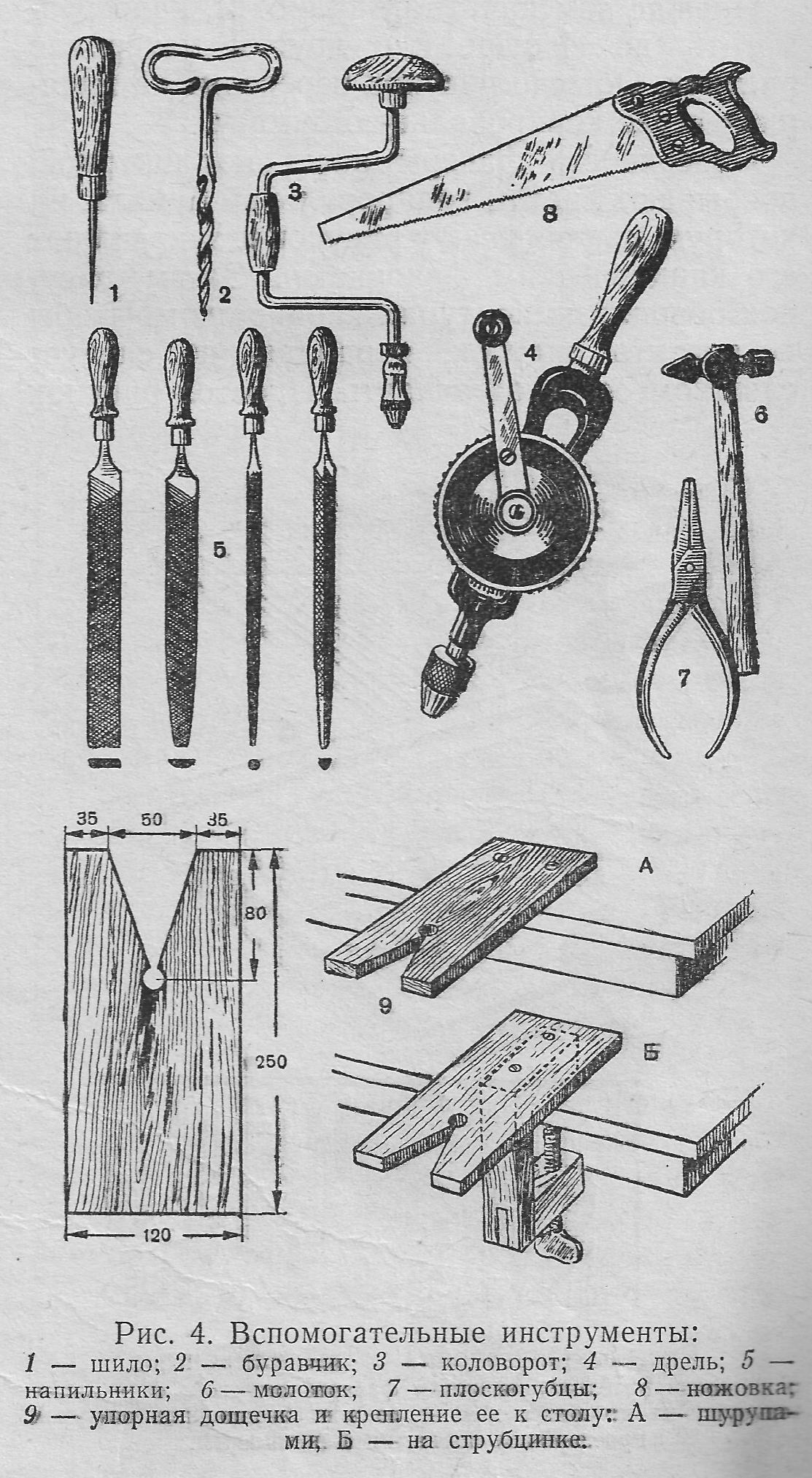 инструкция по охране труда для резчика на ленточнопильном станке