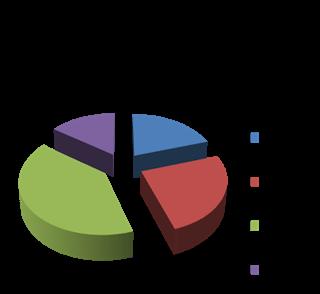 http://4.bp.blogspot.com/-2-D0WKbHCKQ/T3nWFHJ8DAI/AAAAAAAAAEc/_JyvArgoMLc/s320/%25D0%25BB%25D0%25B5%25D1%2580%25D0%25B04.png
