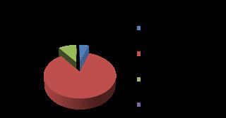 http://3.bp.blogspot.com/-7wMNyrwDJ9c/T3nWHTBC9mI/AAAAAAAAAEk/QnVA3kW7IQw/s320/%25D0%25BB%25D0%25B5%25D1%2580%25D0%25B05.png