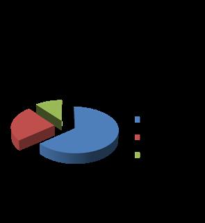 http://1.bp.blogspot.com/-wvzEToSGO8Q/T3nV-bI2TLI/AAAAAAAAAEE/tWoLe-ONZPI/s320/%25D0%25BB%25D0%25B5%25D1%2580%25D0%25B0.png