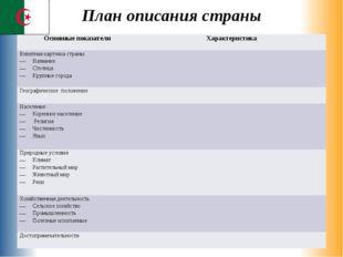 План описания страны Основные показатели Характеристика Визитная карточка стр