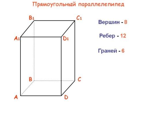 Прямоугольный параллелепипед - Презентация 7348/3