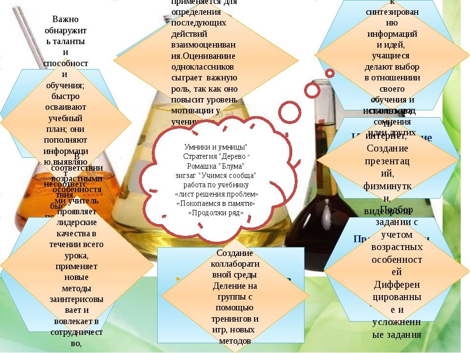 Обучение критическому мышлению Новые подходы в преподавании и обучении Создан...