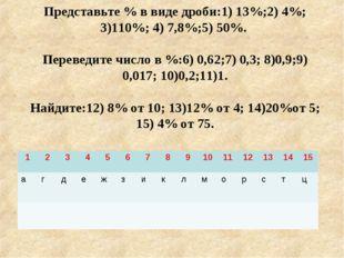 Представьте % в виде дроби:1) 13%;2) 4%; 3)110%; 4) 7,8%;5) 50%. Переведите